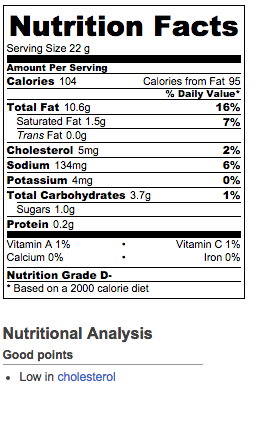Caesar Salad (minus croutons) based upon 8 servings