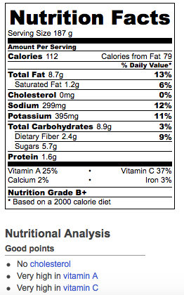 Nutritional Information for Easy Tomato Sauce