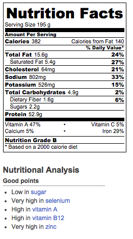 Nutrition Information based upon a 6 1/2 oz serving of brisket. Recipe serves 20+