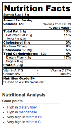 Nutrition information for Fruity Greek Salad
