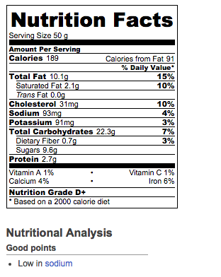 Nutritional Information for Cinnamon Apple Zucchini Muffins