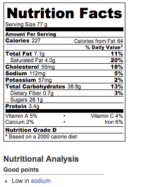 Nutritional Information for Lemony Blueberry Cupcakes, recipe and ideas at diginwithdana.com