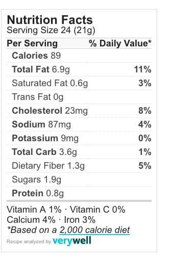 Nutritional Information for Almond Flour and Honey Sandwich Bread. Recipe at diginwithdana.com
