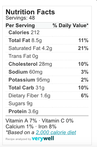 Nutrition Analysis for Donia's Cinnamon Date Bars using all purpose flour, dates and pecans. Recipe and helpful photos at diginwithdana.com